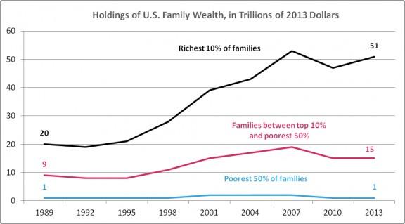 CBO-family-wealth-3rd-try-e1477339515177